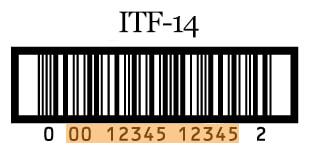 itf 14 ou dun-14 código de produto único