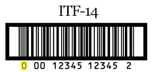 itf 14 destacado
