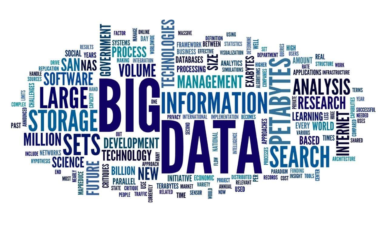 história do big data