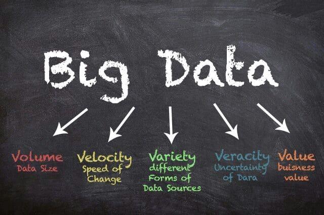 formas de usar big data