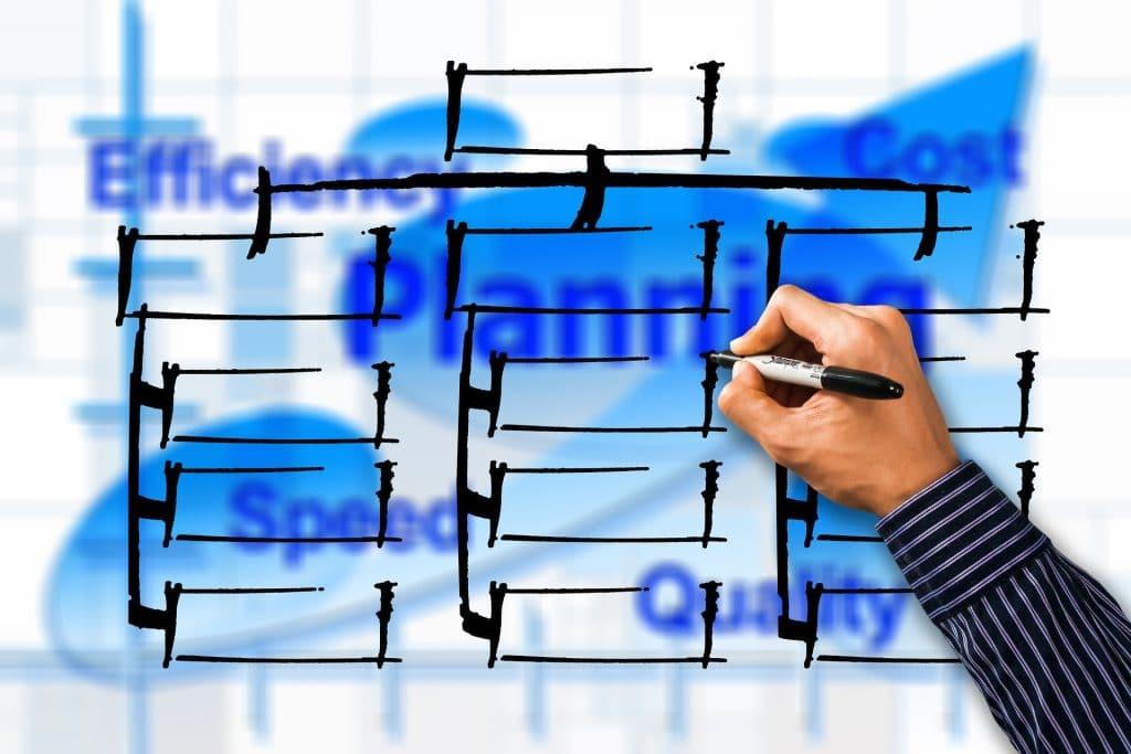 como fazer pesquisa e desenvolvimento de novos produtos